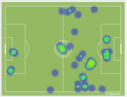 Heatmap pergerakan dan posisi Pelle pada babak pertama yang juga sering berada di sisi kiri MU saat menguasai Bola