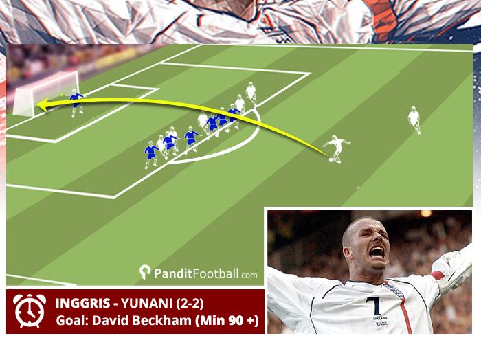 Beckham GOAL copy