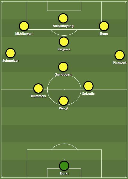 Positioning Dortmund ketika pemain belakang menguasai bola dan lawan bermain menekan di tangah.