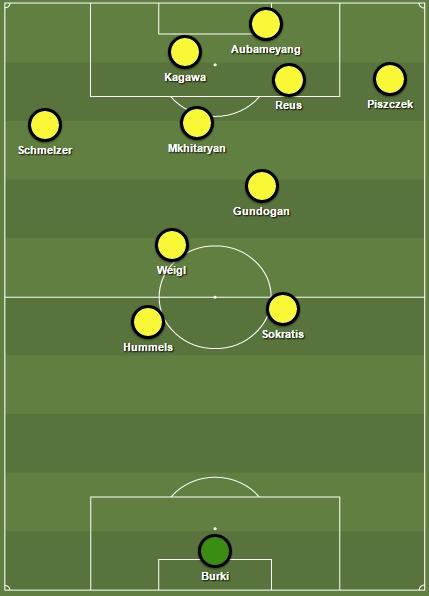 Dortmund - bola di kanan