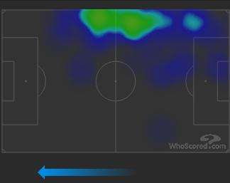 Heatmap Barzagli saat menghadapi Inter Milan