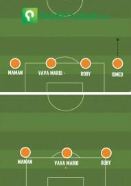 Perubahan posisi pemain bertahan Persija ketika Ismed Sofyan melakukan overlap