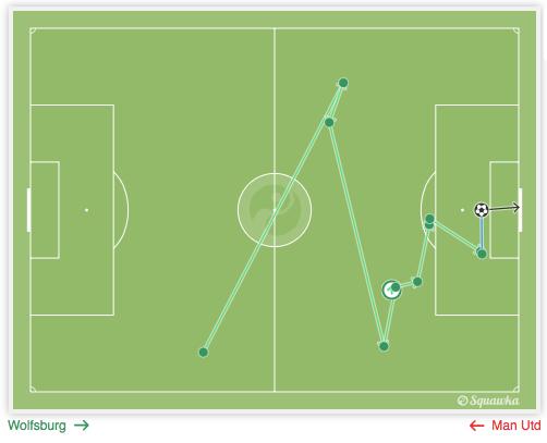 Proses gol Vieirinha (sumber: Squawka)