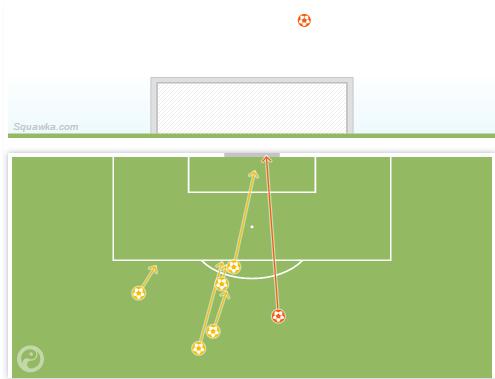 Upaya tembakan Coutinho dari luar kotak penalti