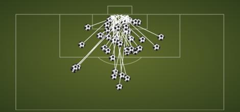 Grafik tembakan yang menghasilkan gol bagi Tottenham Hotspur – sumber: Squawka