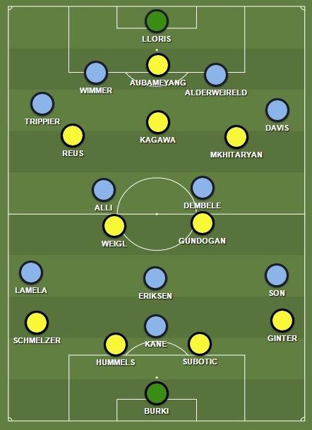 Perkiraan susunan formasi kedua tim