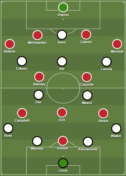 Tottenham v Arsenal line up